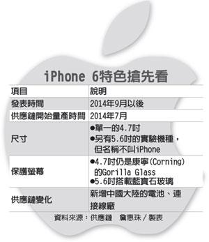 iPhone6は4.7インチモデルのみで発表?5.6インチモデルは新たな製品名になりサファイアガラスを採用か!?