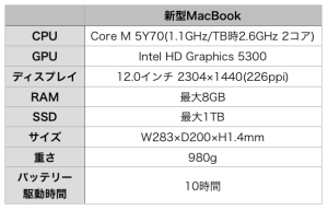 MacBook spec2
