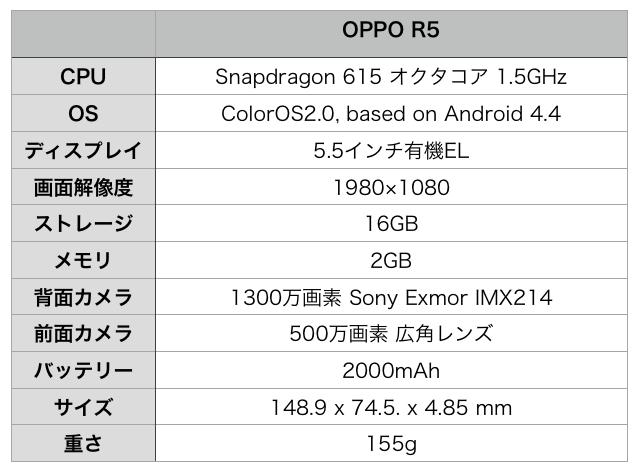 OPPO R5-spec