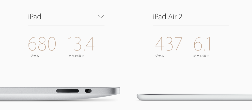 iPad Air2-size