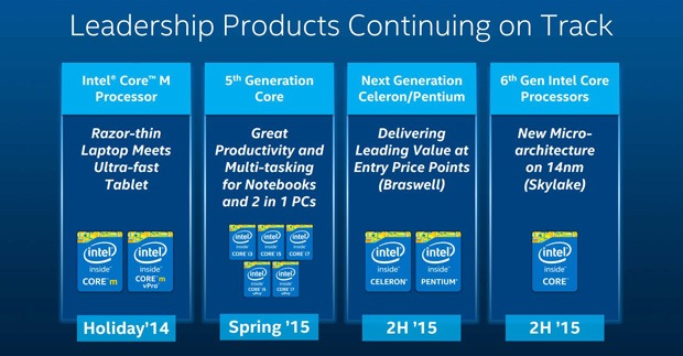 Intel、CPUのロードマップを更新!Mobile向けのBroadwellは2015年春頃?
