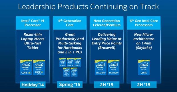 Broadwellの次世代CPUとなる「Skylake」は早くも2015年下半期の9月頃に登場か?
