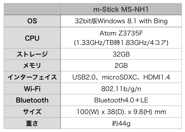 MS-NH1-spec