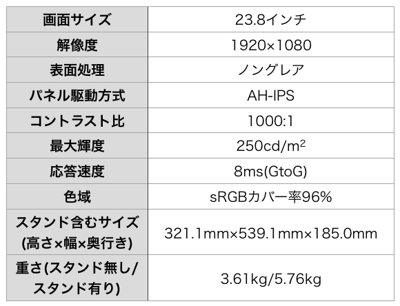 U2414H-spec