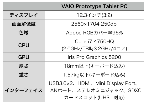 VAIO Prototype-spec