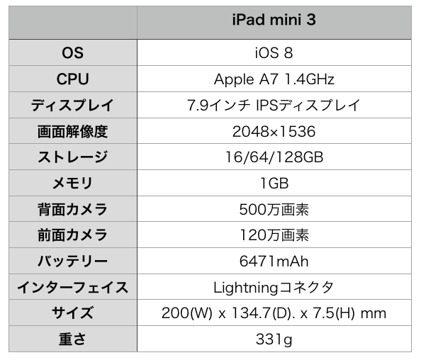 iPad mini3-spec