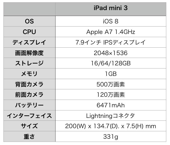 iPad mini3-spec