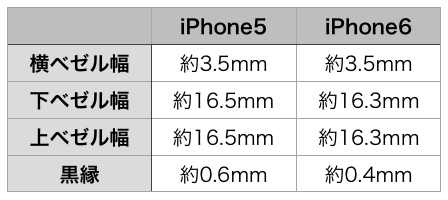 iPhone5&6_bezel-2