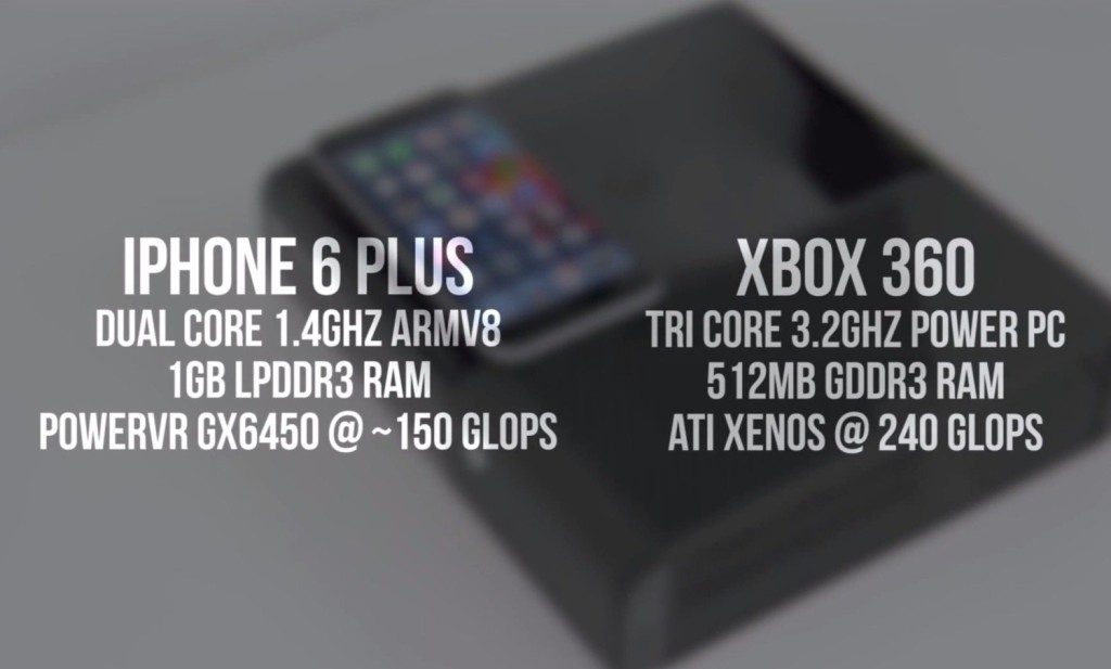 iPhone6Plus vs Xbox360-1
