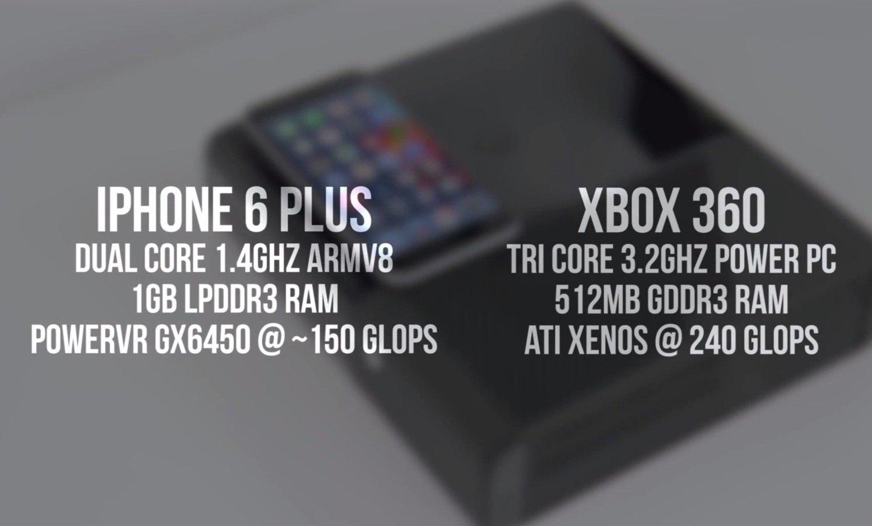 「iPhone 6 Plus」と「Xbox 360」のゲーム画質比較動画が公開!