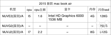 MacBook Air 2015-leak-4