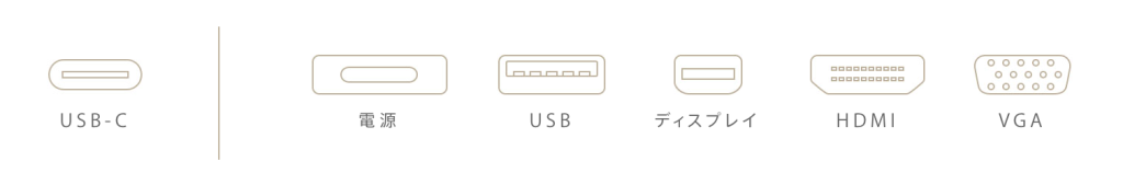 USB Type-C other interface