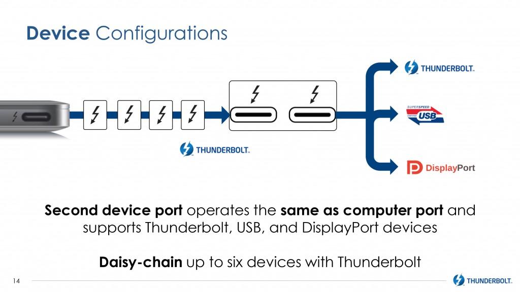 Thunderbolt 3-7