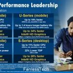 Skylakeの各モデルの詳細な性能が判明!CPUは10%〜20%、GPUは最大50%向上