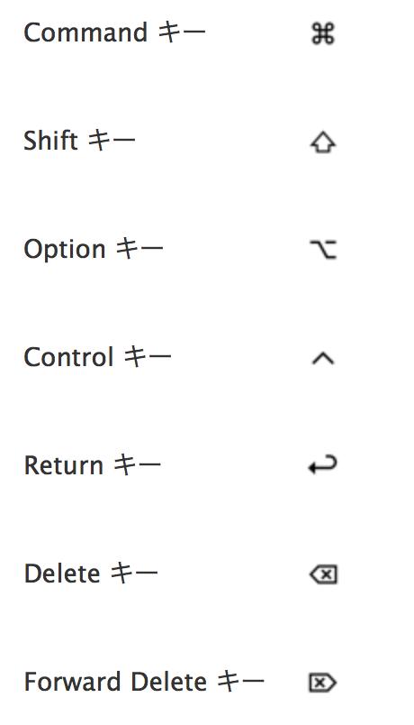 shortcut key-2
