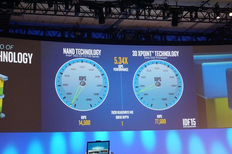 3DXPoint Technology SSD-1