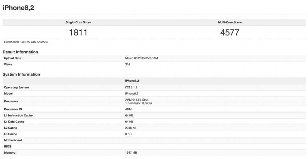 iPhone6s leak geekbench