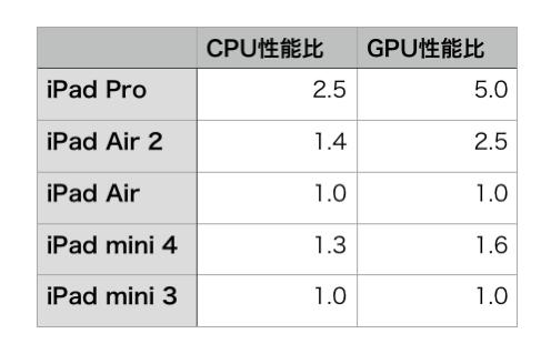 iPad test-1