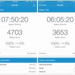 iPhone6sのA9チップはTSMC製かサムスン製かで2時間もバッテリー駆動時間が異なる模様