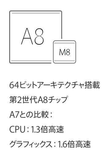 iPad mini4-8