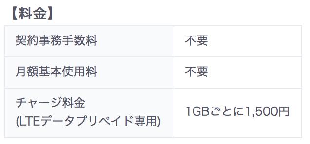 Apple SIM KDDI
