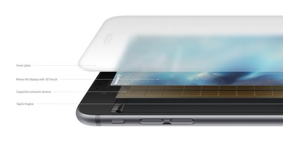 iPhone6s display-1
