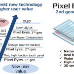 iPhone7は薄型で高画質、狭額縁化や感圧タッチが可能な第2世代「Pixel Eyes」搭載か