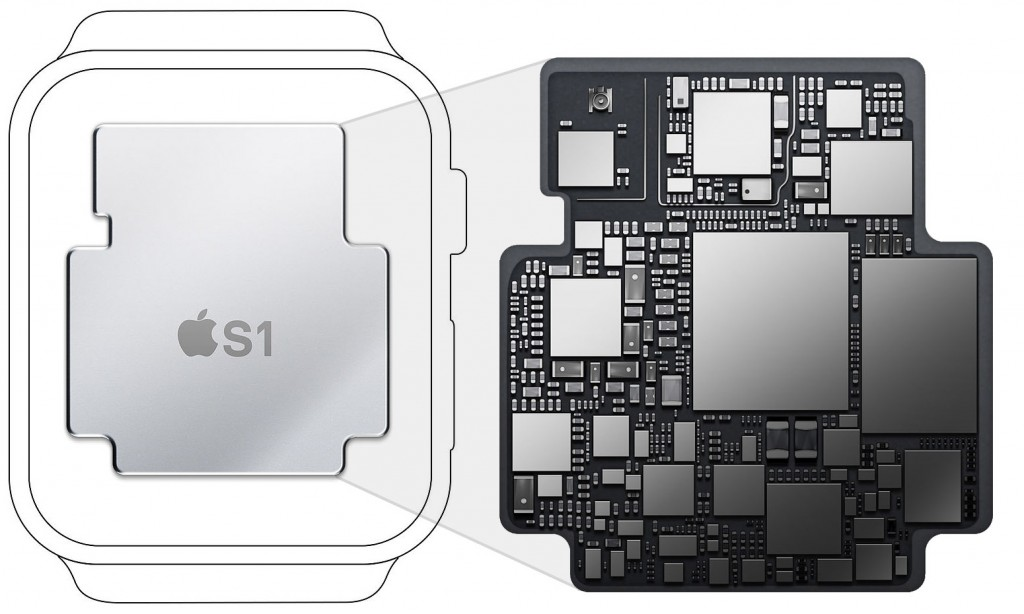 Apple Watch-S1