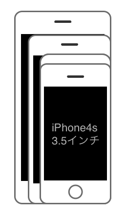 iPhone series size-3