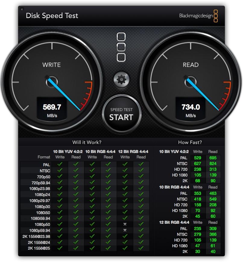 DiskSpeedTest MBPR13 2013