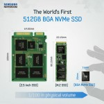 指先サイズなのに大容量!?512GBの超小型SSDがSamsungより登場!