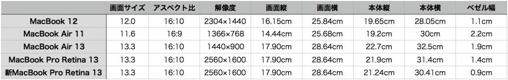 macbook-11-13-2016-size-1
