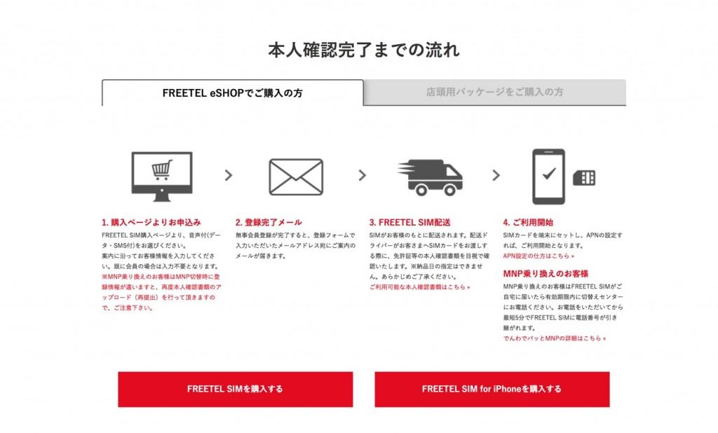 freetel-keiyaku-2