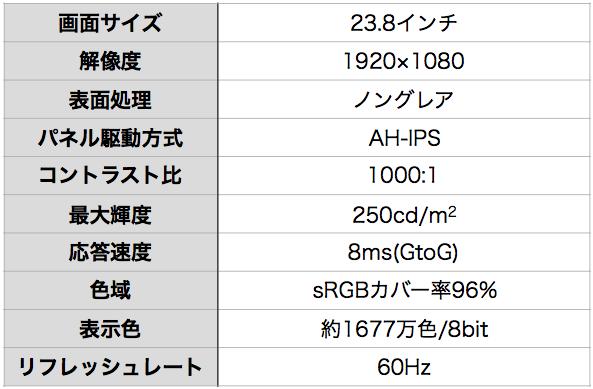 U2414H-spec2