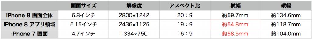 iphone8 calculation-1
