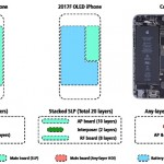 iPhone 8は積層基盤+L字型バッテリーでバッテリー容量が大幅向上か