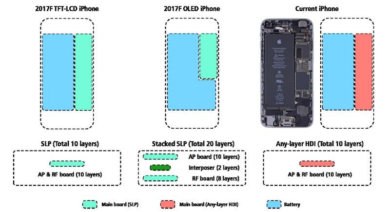 iphone8 leak-2