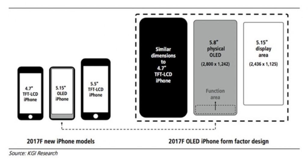 iphone8 leak-3