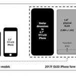 iPhone 8の画面は5.8インチ2800×1242ピクセルの超高解像度!?下部にTouch Bar的な機能搭載か!?
