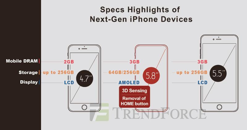 iphone8 leak-4