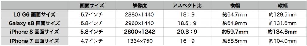 iphone8 calculation-6