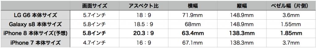 iphone8 calculation-8