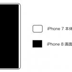 iPhone 8の画面サイズがiPhone 7の本体サイズに見事に収まった件について
