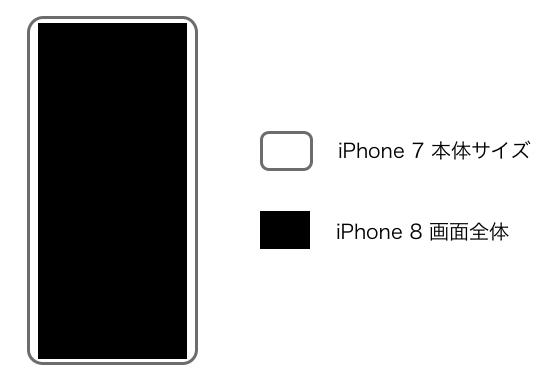 iphone8 size hikaku-3