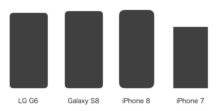 iphone8 size hikaku-4