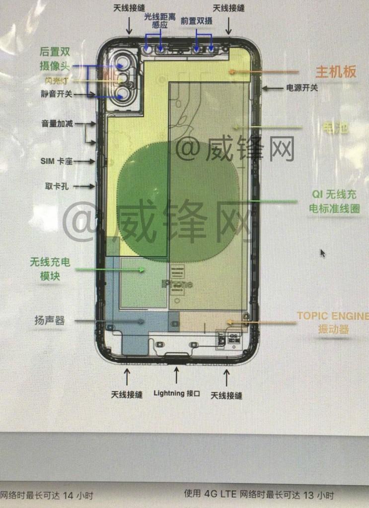 iphone8 leak-15