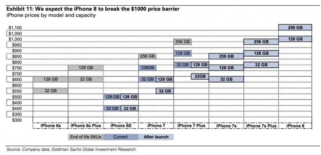 iphone8 Price-1