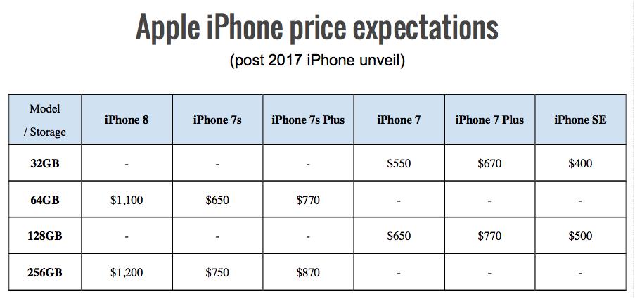 iphone8 leak-68