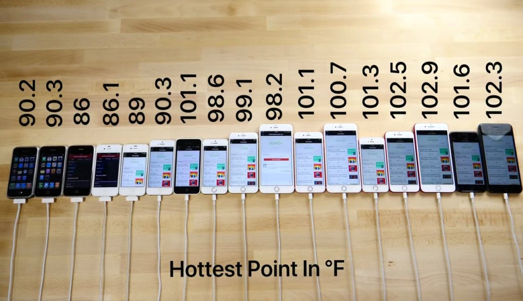 iPhone 1to8-6