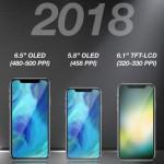 2018年iPhoneは6.5/6.1/5.8インチの3モデルに!?6.1インチは液晶搭載の低価格モデルか
